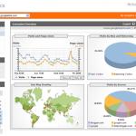 Interne zoekwoorden monitoren in Google Analytics