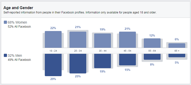 facebook_audience_insights_2