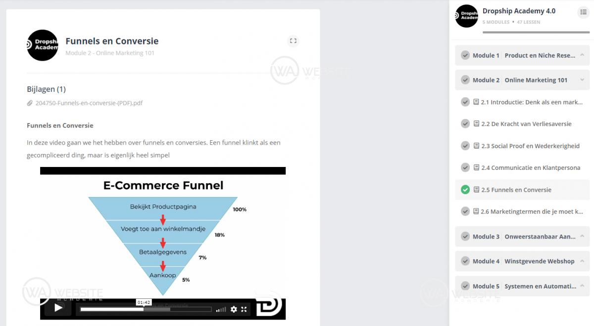 Dropship Academy 4.0 - Online Marketing 101